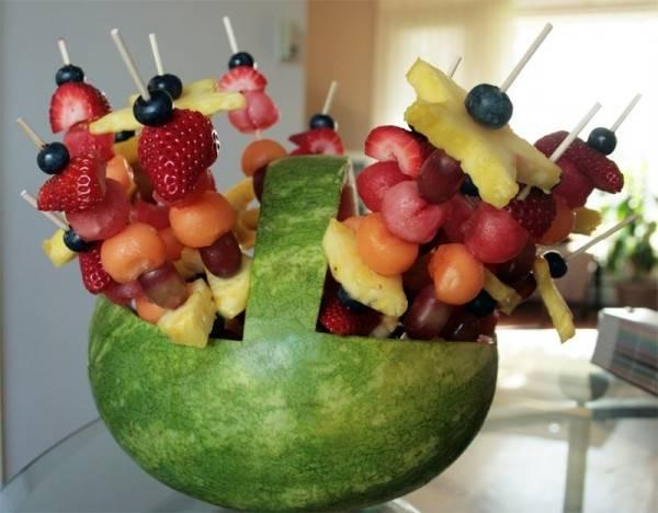 Канапе из фруктов на шпажках - пошаговый рецепт