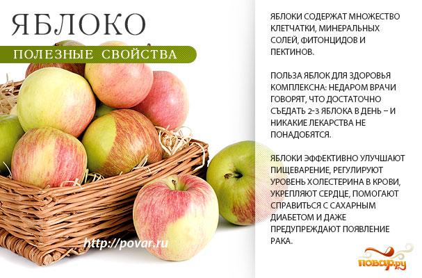 Польза яблок - чем полезны яблоки для здорового организма