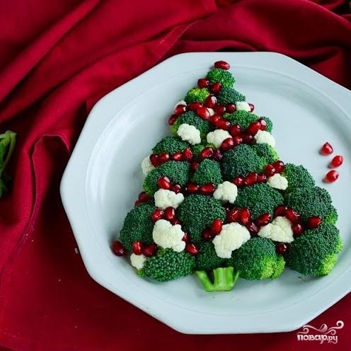Салат новогодняя ель фото
