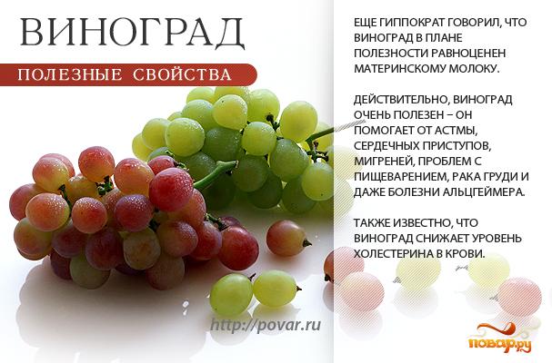 Виноград - полезные свойства
