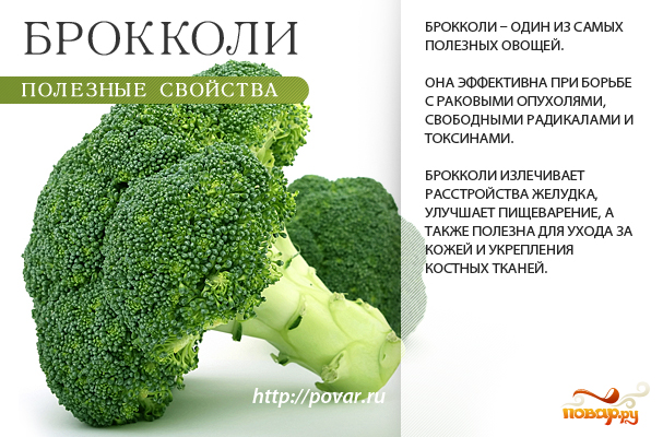 Брокколи - полезные свойства