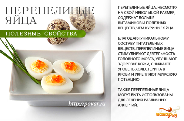 перепелиные яйца от холестерина