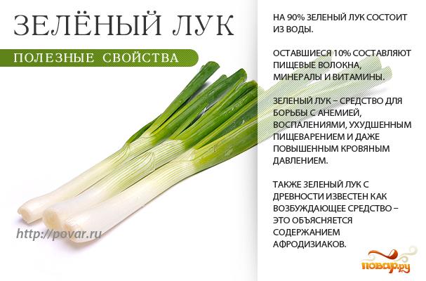 Зеленый лук - полезные свойства