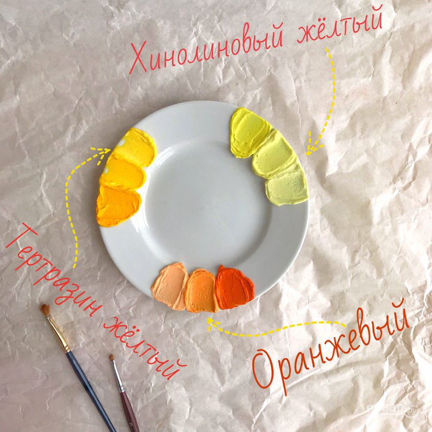 Палитра желто-оранжевых цветов Cake Colors